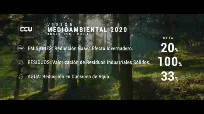 ccu medioambiental